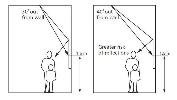 art gallery lighting specifications